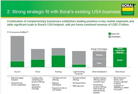 Don 39 t bet on boral the experts switzer for Boral siding cost